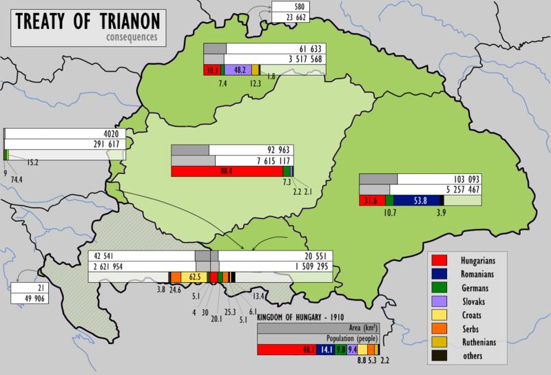 """""""Maghiar este cel pe care Trianonul îl doare"""""""